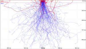 Theoretical Modeling - Electron Beam Penetration