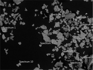 Particle Analysis Forest Fire Smoke Damage